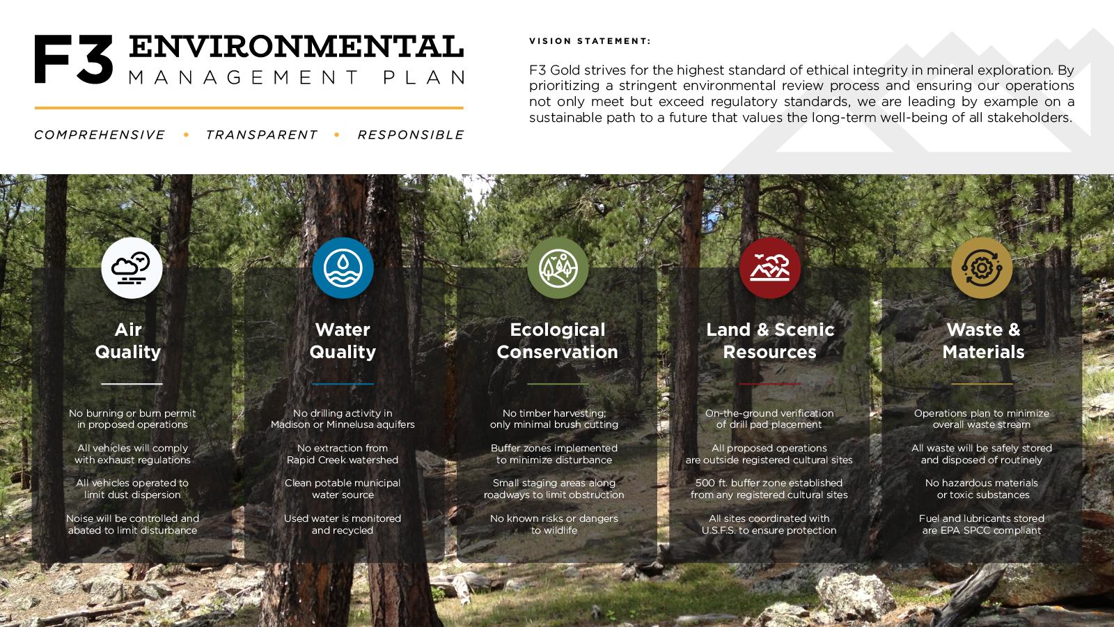 F3 Environmental Management Plan